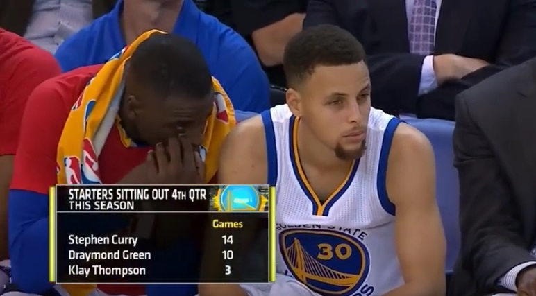 Draymond Green Pass Steph Curry
