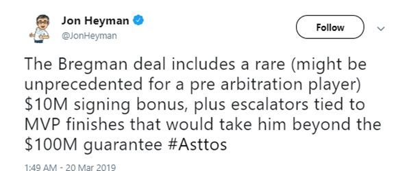 Alex Bregman Signs New 6 Year $100M Deal with Astros