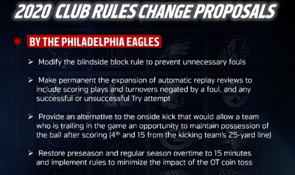 NFL Releases News Rule Proposals For NFL!